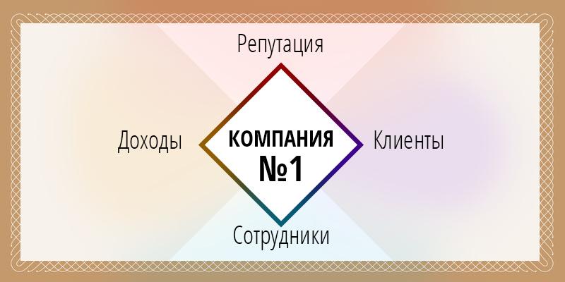 Kompaniya-nomer-1